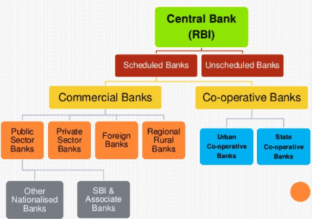 Reserve Bank of India plans payments authority